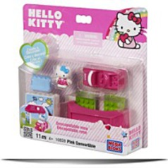 Discount Hello Kitty Pink Convertible